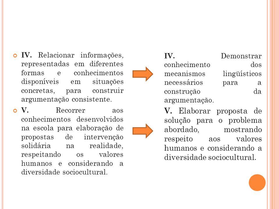 IV. Relacionar informações, representadas em diferentes formas e conhecimentos disponíveis em situações concretas, para construir argumentação consistente.