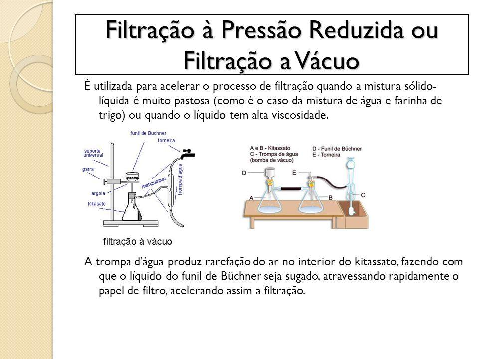 Filtração à Pressão Reduzida ou Filtração a Vácuo