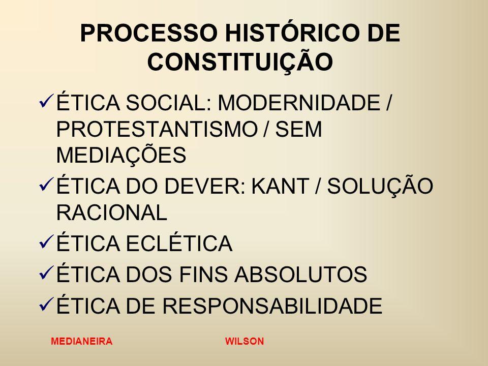 PROCESSO HISTÓRICO DE CONSTITUIÇÃO