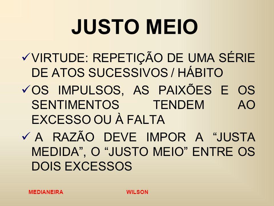 JUSTO MEIO VIRTUDE: REPETIÇÃO DE UMA SÉRIE DE ATOS SUCESSIVOS / HÁBITO