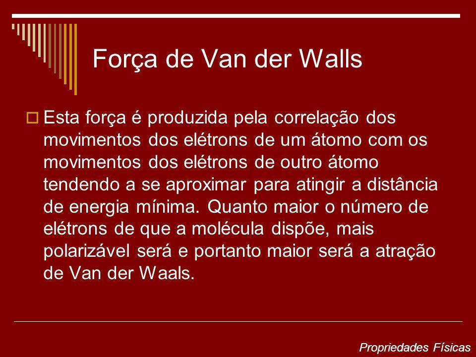 Força de Van der Walls