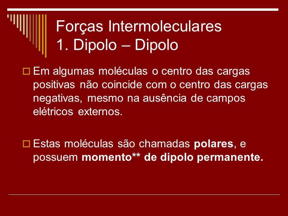 Forças Intermoleculares 1. Dipolo – Dipolo