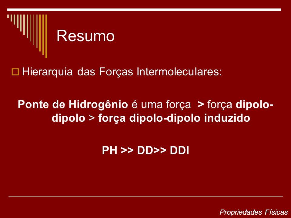 PH >> DD>> DDI