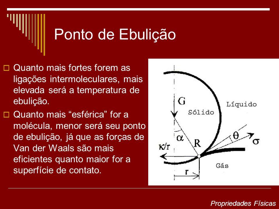 Ponto de Ebulição Quanto mais fortes forem as ligações intermoleculares, mais elevada será a temperatura de ebulição.
