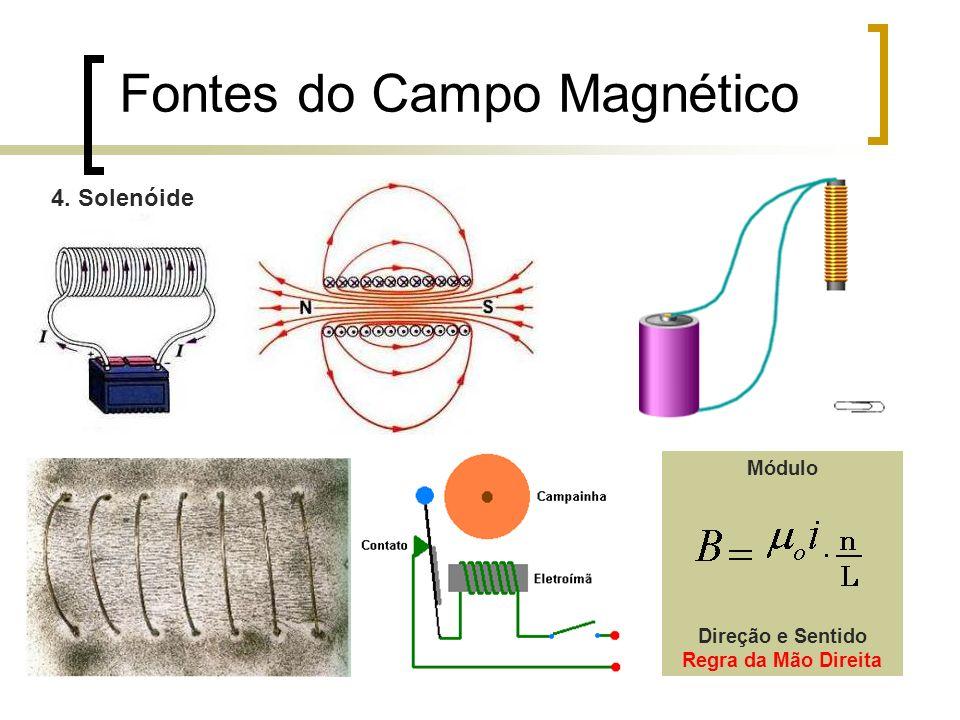 Fontes do Campo Magnético