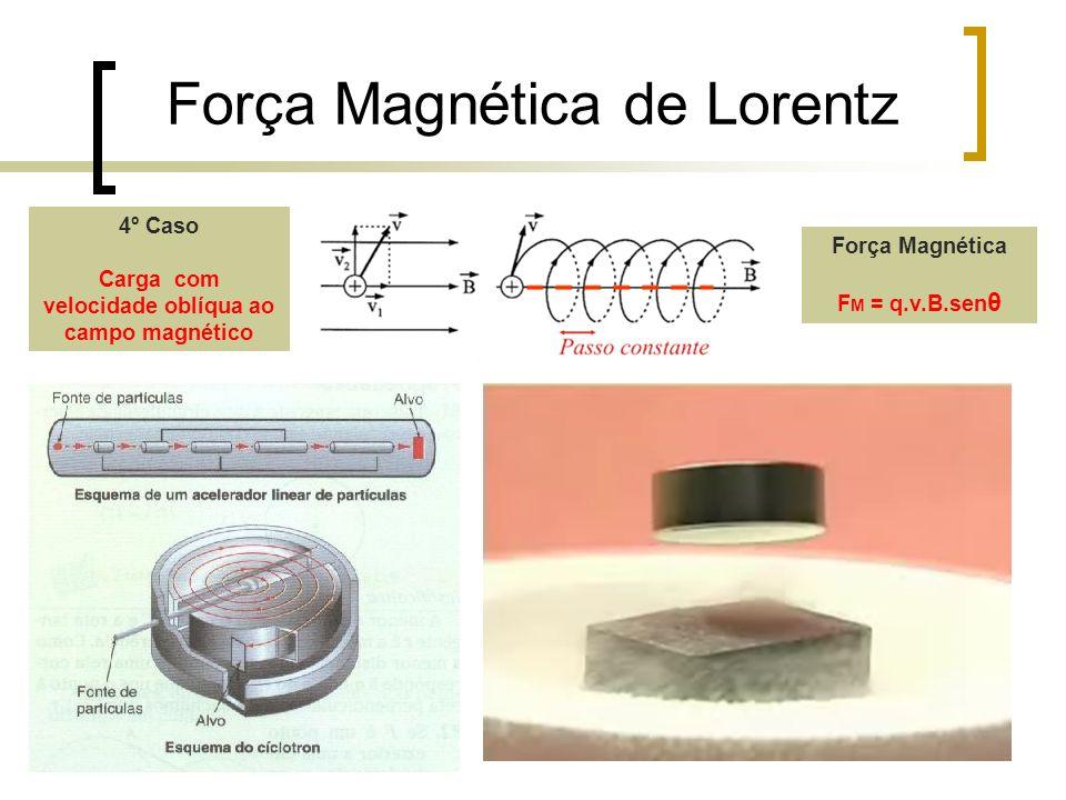 Carga com velocidade oblíqua ao campo magnético