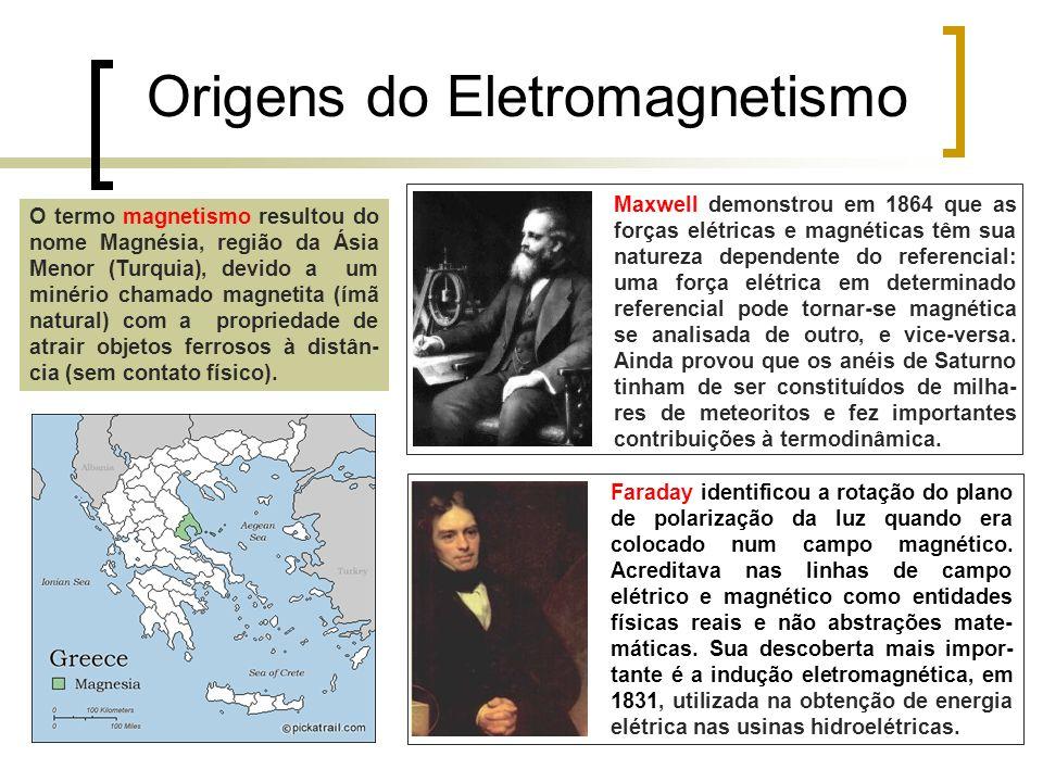 Origens do Eletromagnetismo