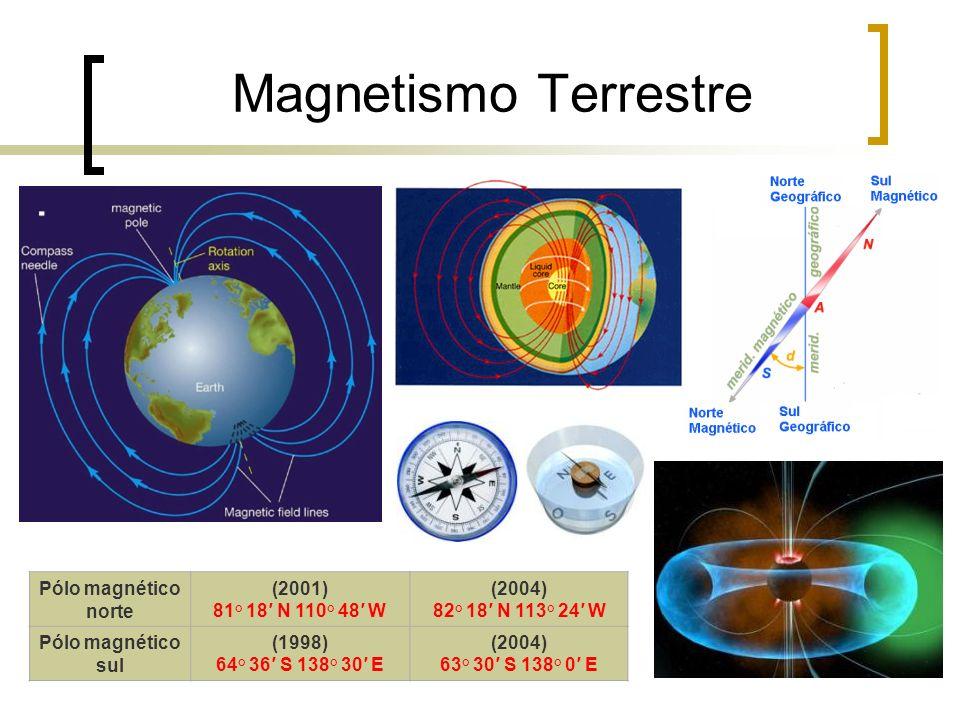 Magnetismo Terrestre Pólo magnético norte (2001) 81° 18′ N 110° 48′ W