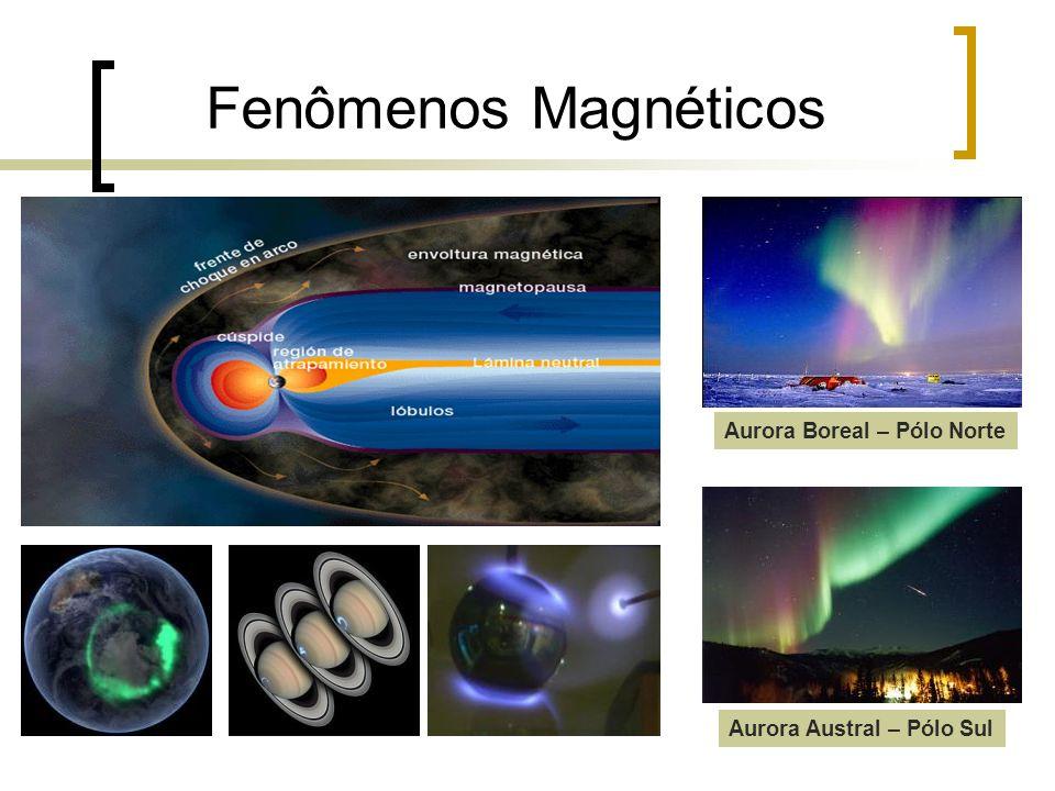 Fenômenos Magnéticos Aurora Boreal – Pólo Norte