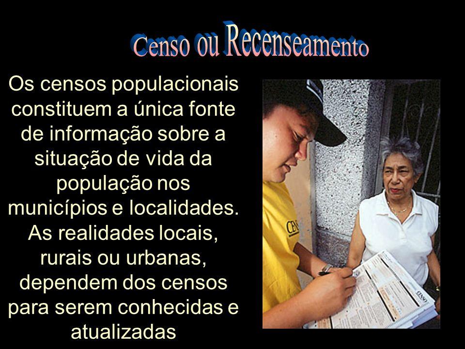 Censo ou Recenseamento
