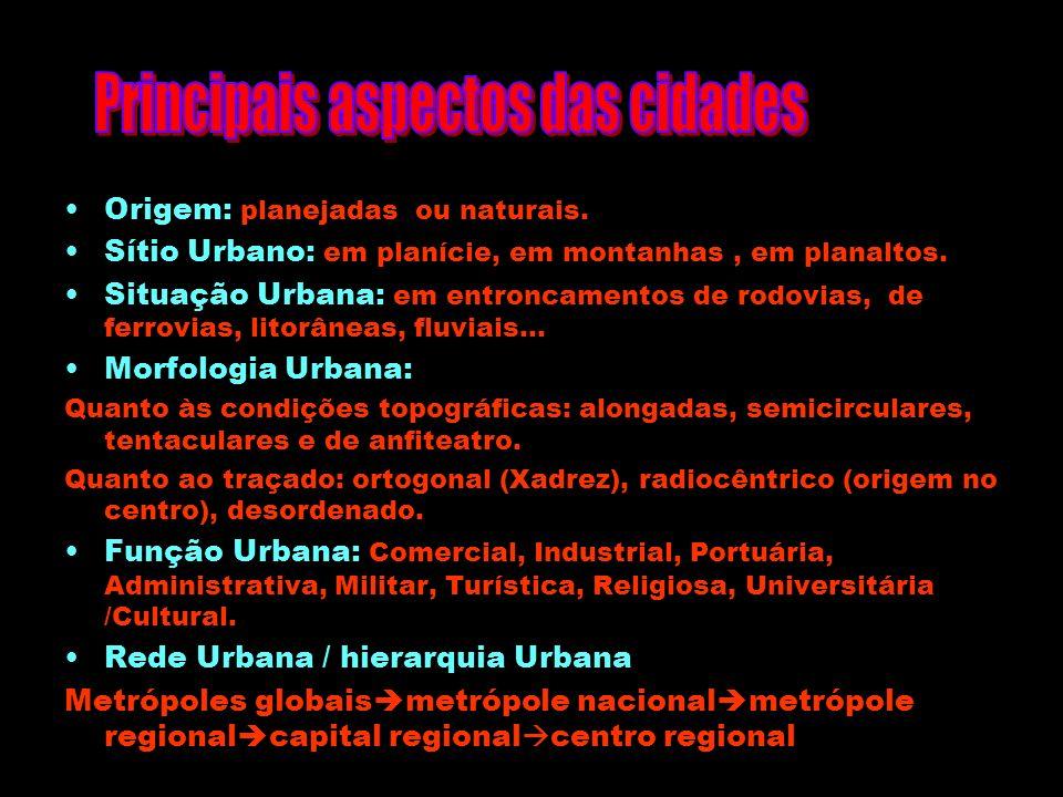 Principais aspectos das cidades