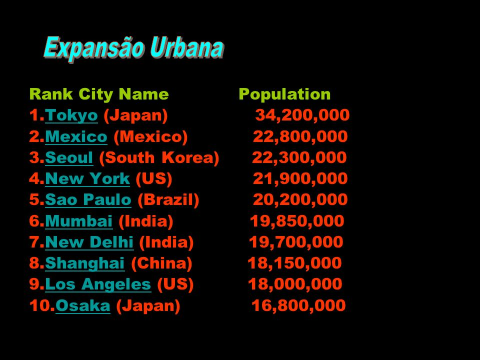 Expansão Urbana Rank City Name Population 1.Tokyo (Japan) 34,200,000