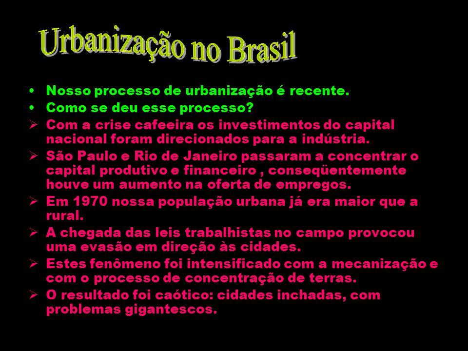 Urbanização no Brasil Nosso processo de urbanização é recente.