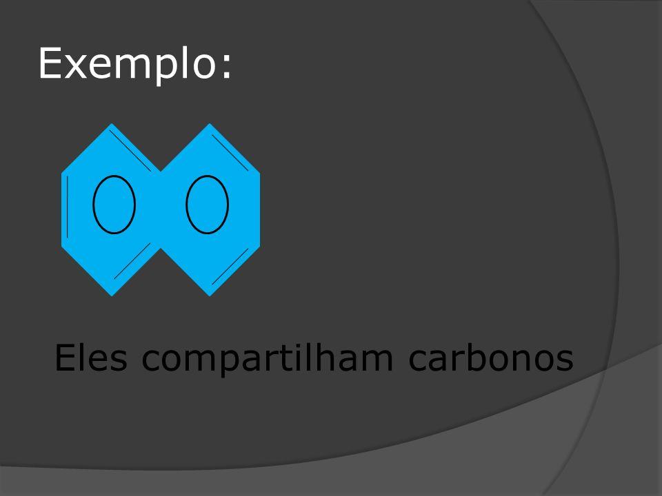 Exemplo: Eles compartilham carbonos