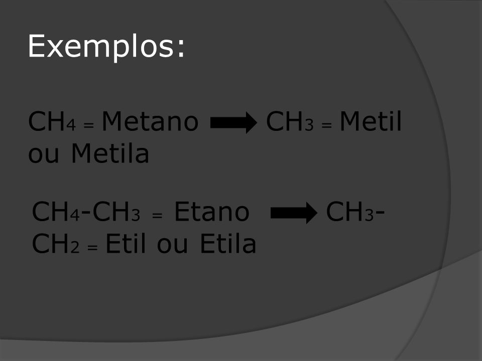 Exemplos: CH4 = Metano CH3 = Metil ou Metila