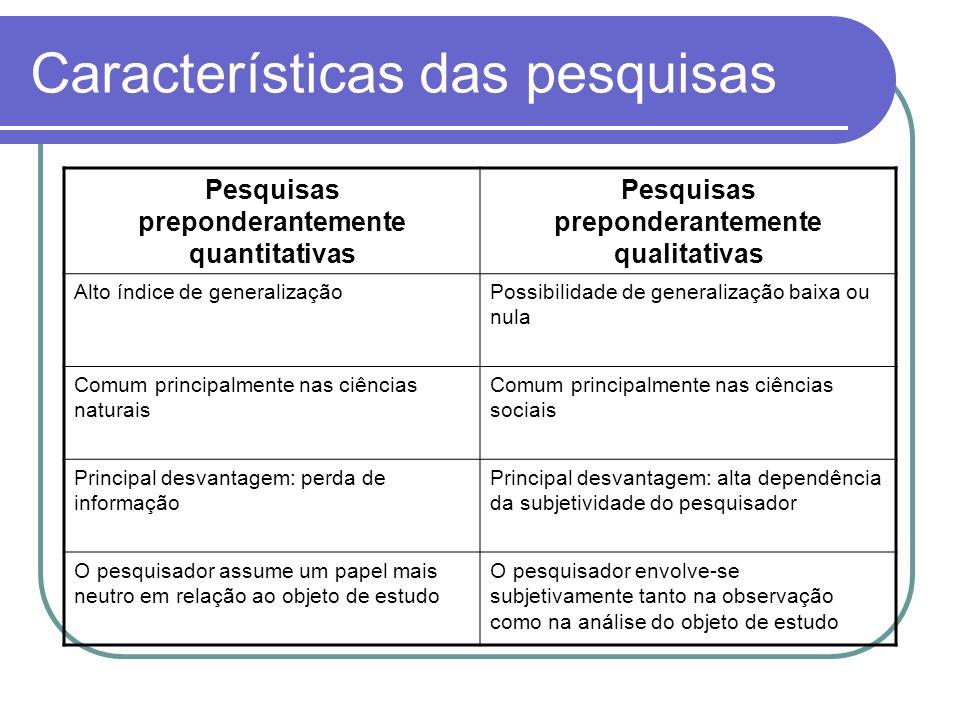 Características das pesquisas