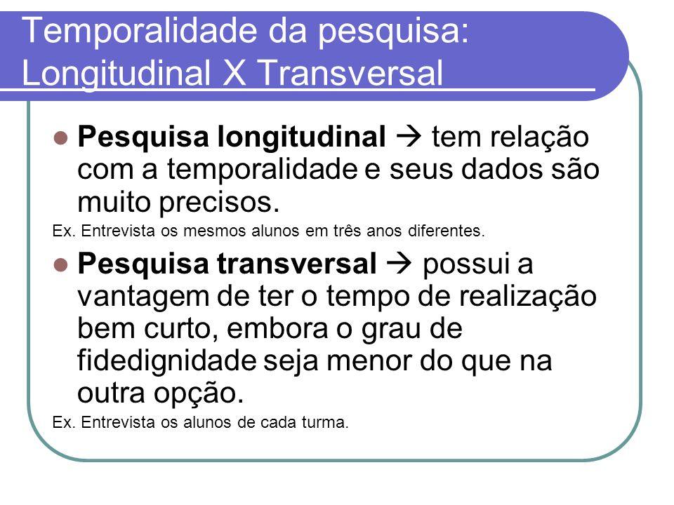 Temporalidade da pesquisa: Longitudinal X Transversal