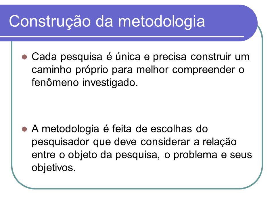 Construção da metodologia
