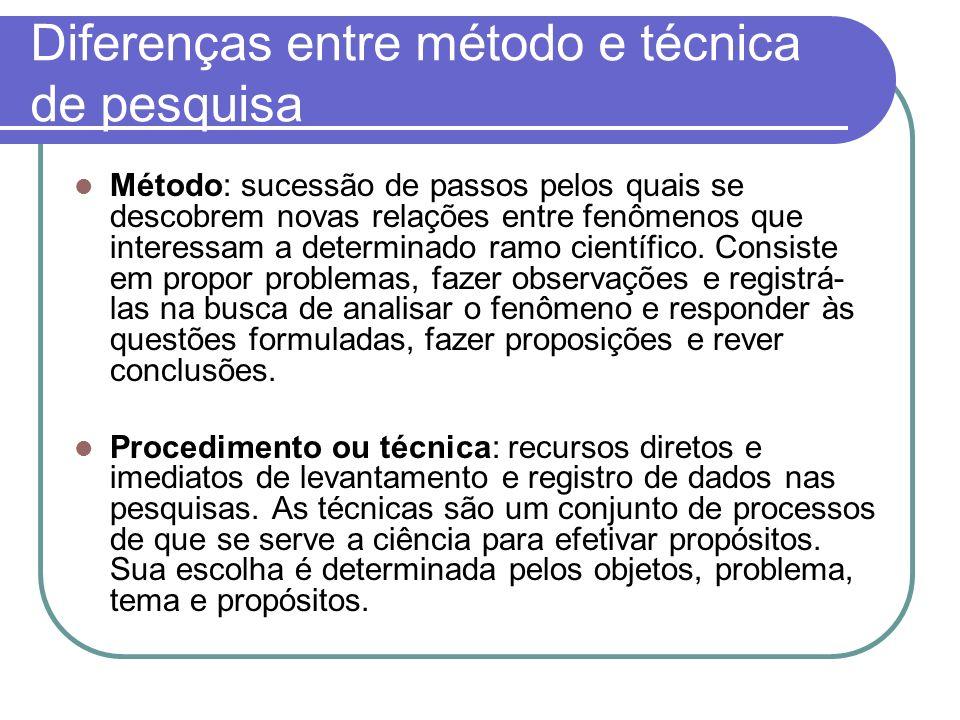 Diferenças entre método e técnica de pesquisa