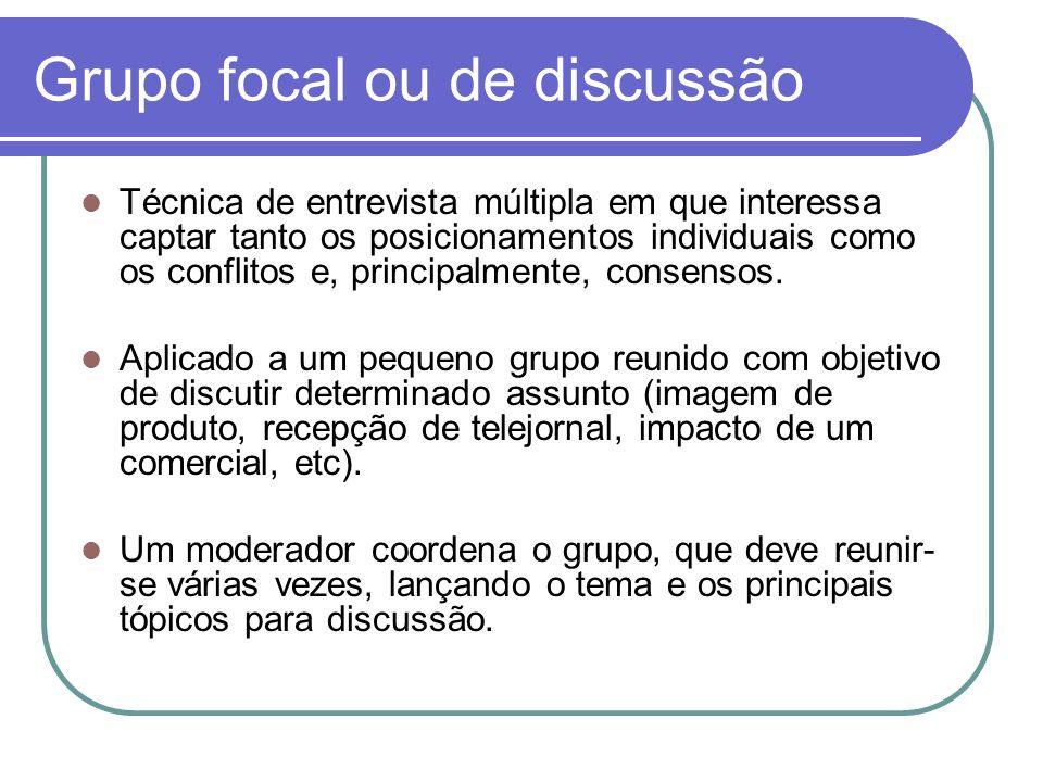 Grupo focal ou de discussão