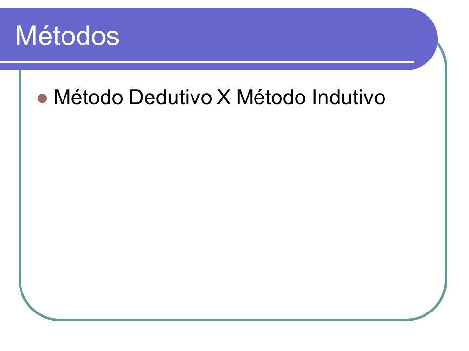 Métodos Método Dedutivo X Método Indutivo