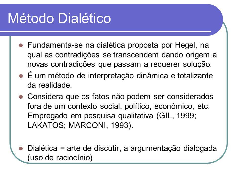 Método Dialético