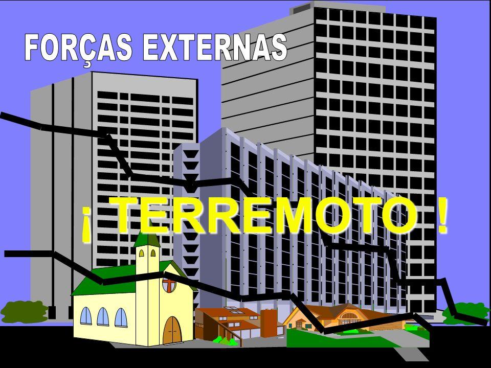 FORÇAS EXTERNAS ¡ TERREMOTO !