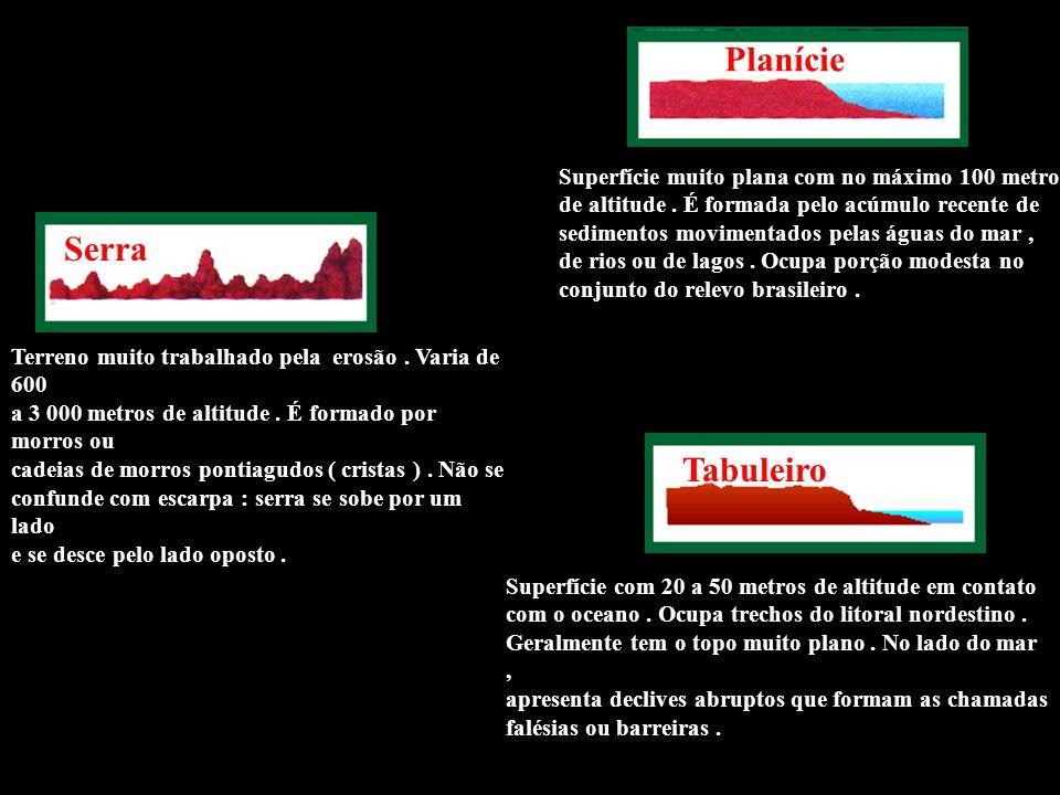 Planície Serra Tabuleiro