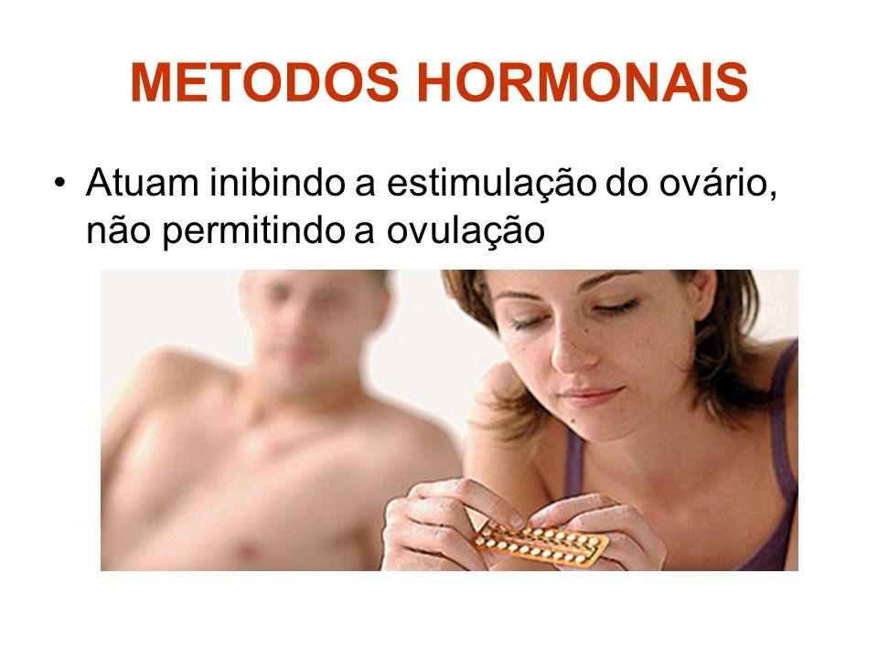 METODOS HORMONAIS Atuam inibindo a estimulação do ovário, não permitindo a ovulação
