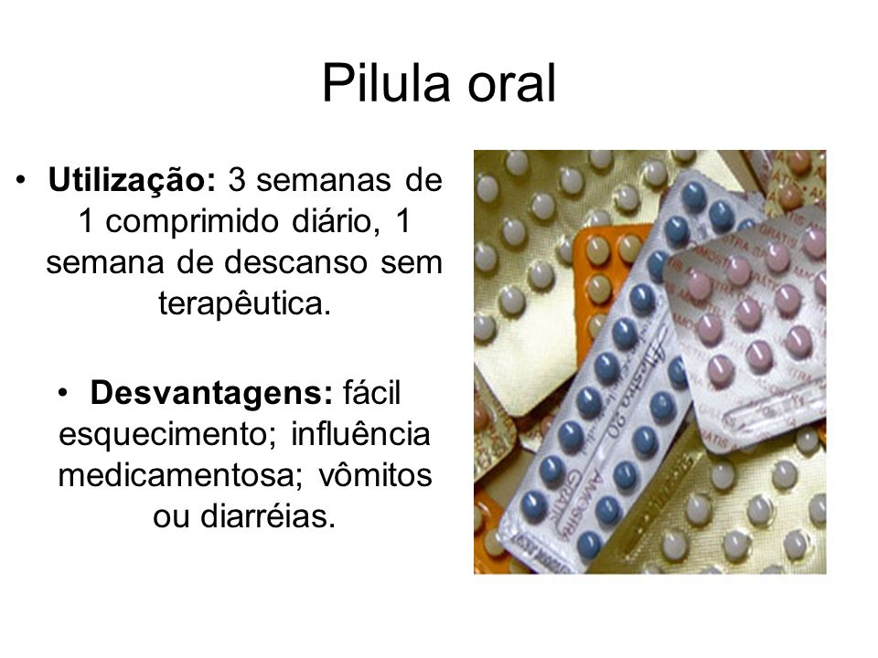 Pilula oral Utilização: 3 semanas de 1 comprimido diário, 1 semana de descanso sem terapêutica.