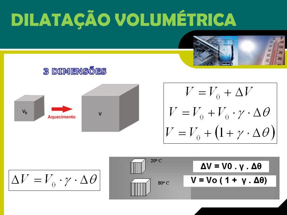 DILATAÇÃO VOLUMÉTRICA