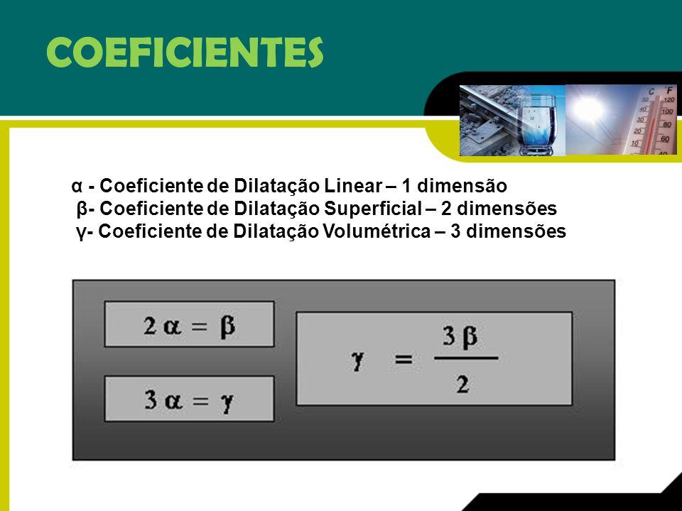 COEFICIENTES α - Coeficiente de Dilatação Linear – 1 dimensão