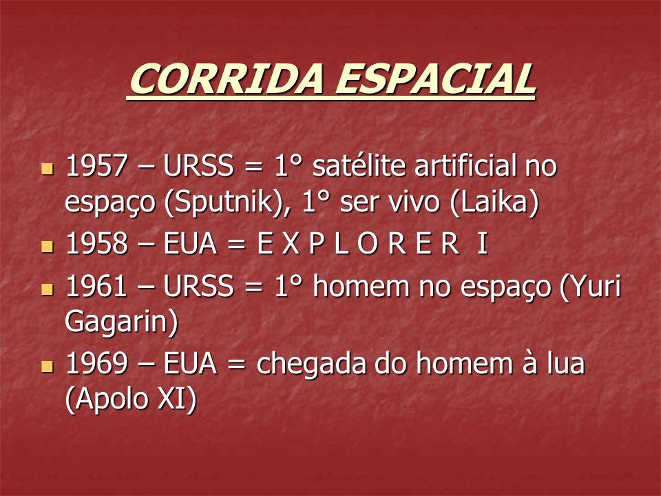 CORRIDA ESPACIAL1957 – URSS = 1° satélite artificial no espaço (Sputnik), 1° ser vivo (Laika) 1958 – EUA = E X P L O R E R I.