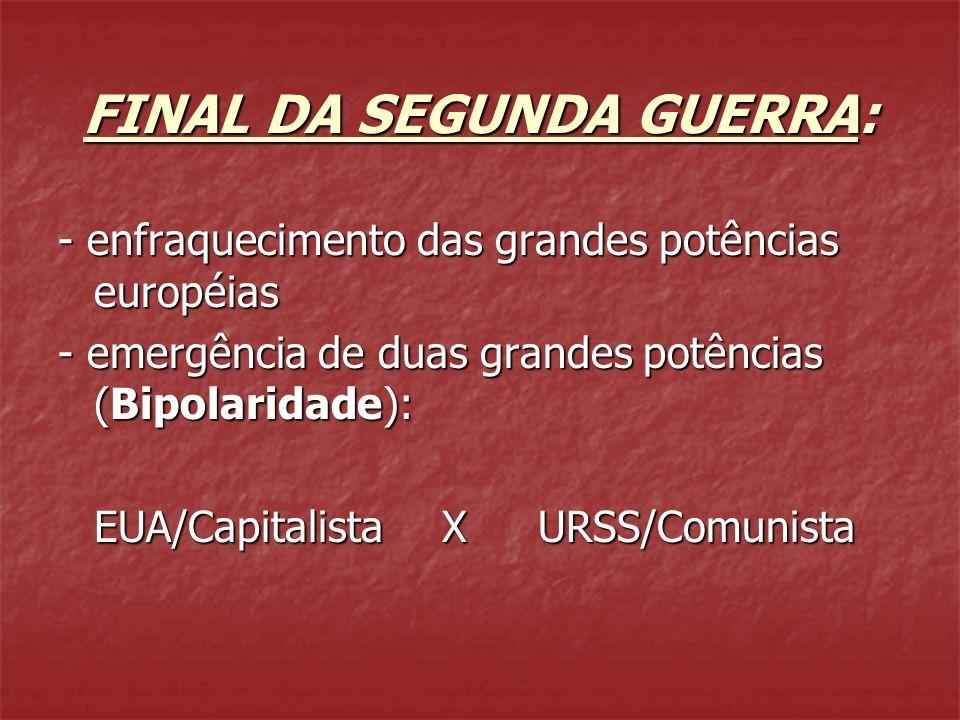 FINAL DA SEGUNDA GUERRA:
