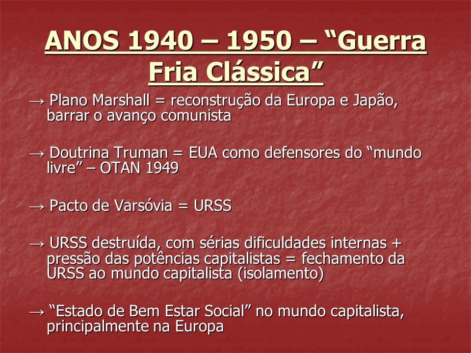 ANOS 1940 – 1950 – Guerra Fria Clássica