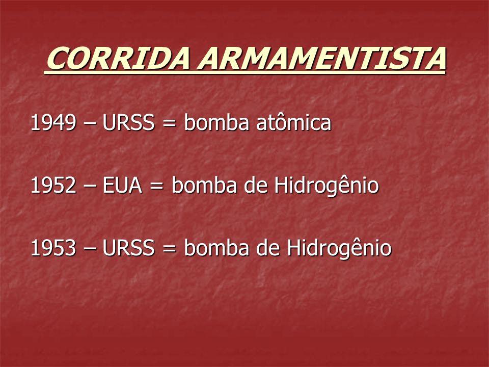 CORRIDA ARMAMENTISTA 1949 – URSS = bomba atômica