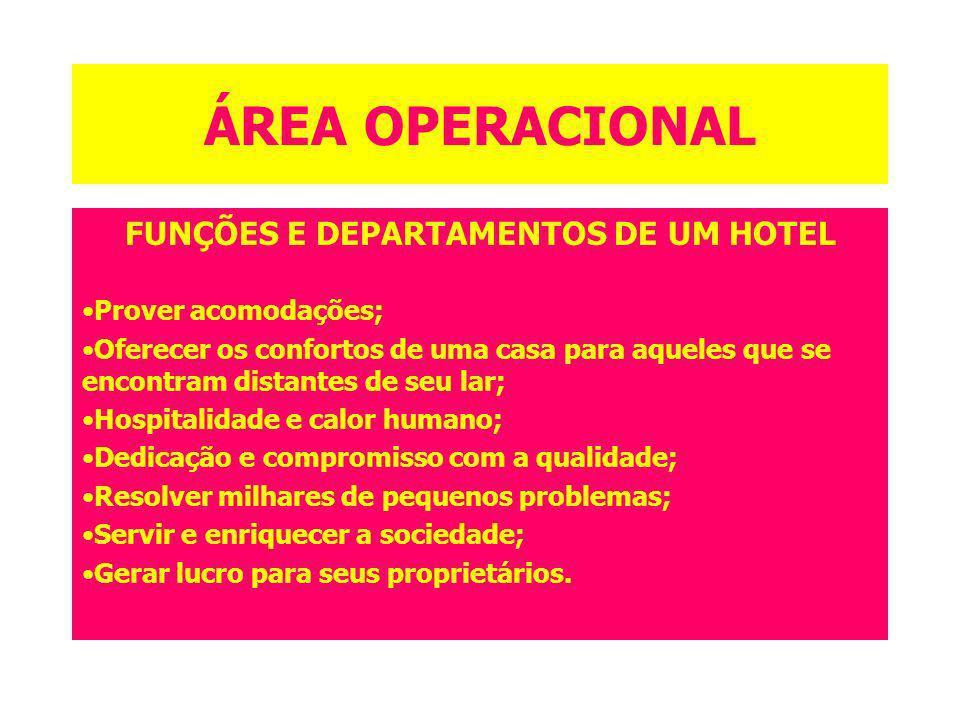 FUNÇÕES E DEPARTAMENTOS DE UM HOTEL