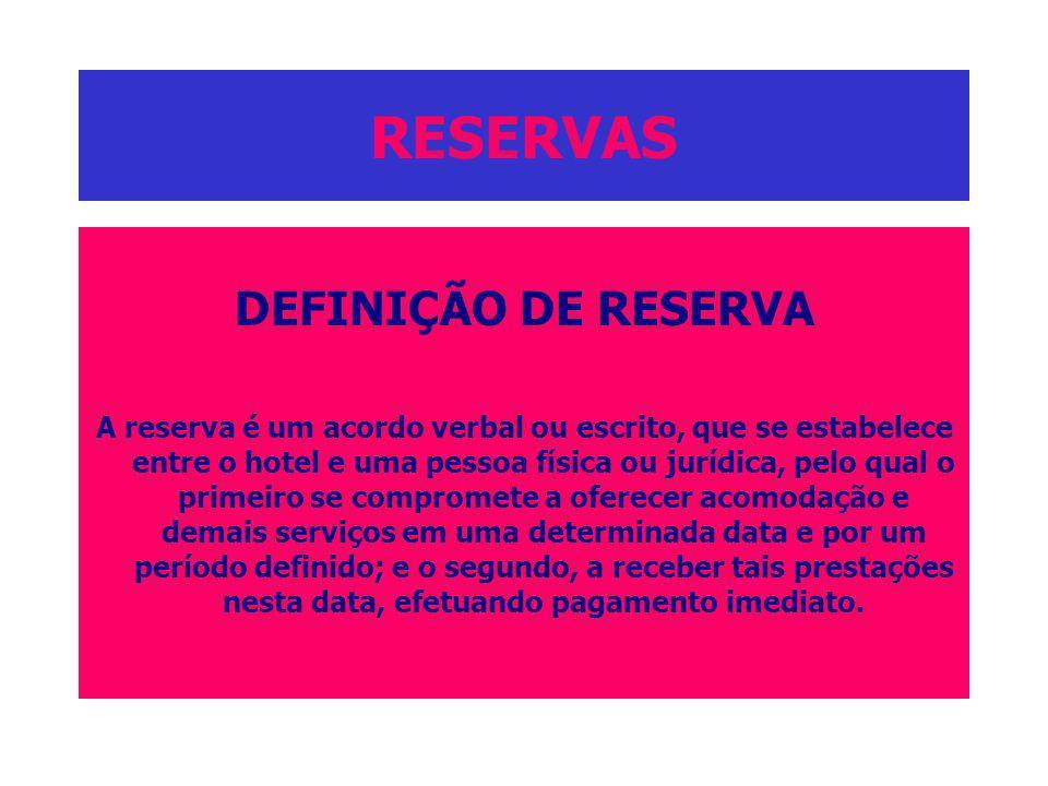 RESERVAS DEFINIÇÃO DE RESERVA