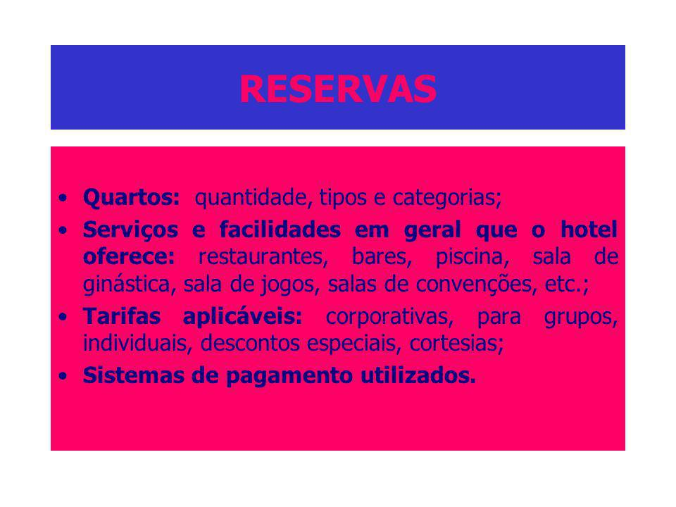 RESERVAS Quartos: quantidade, tipos e categorias;