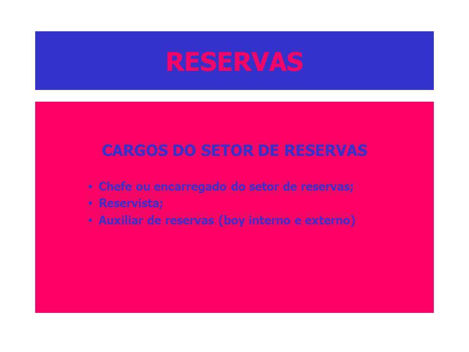 CARGOS DO SETOR DE RESERVAS