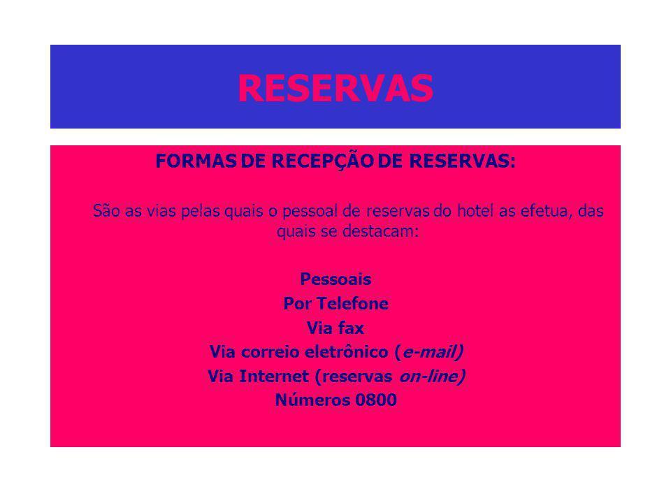 FORMAS DE RECEPÇÃO DE RESERVAS: