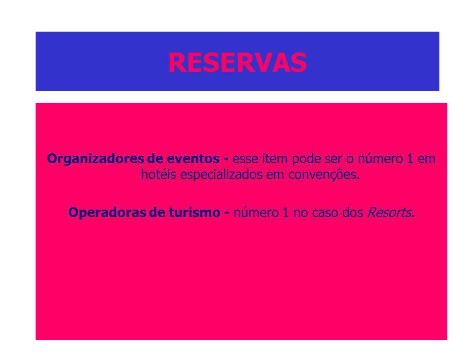 Operadoras de turismo - número 1 no caso dos Resorts.