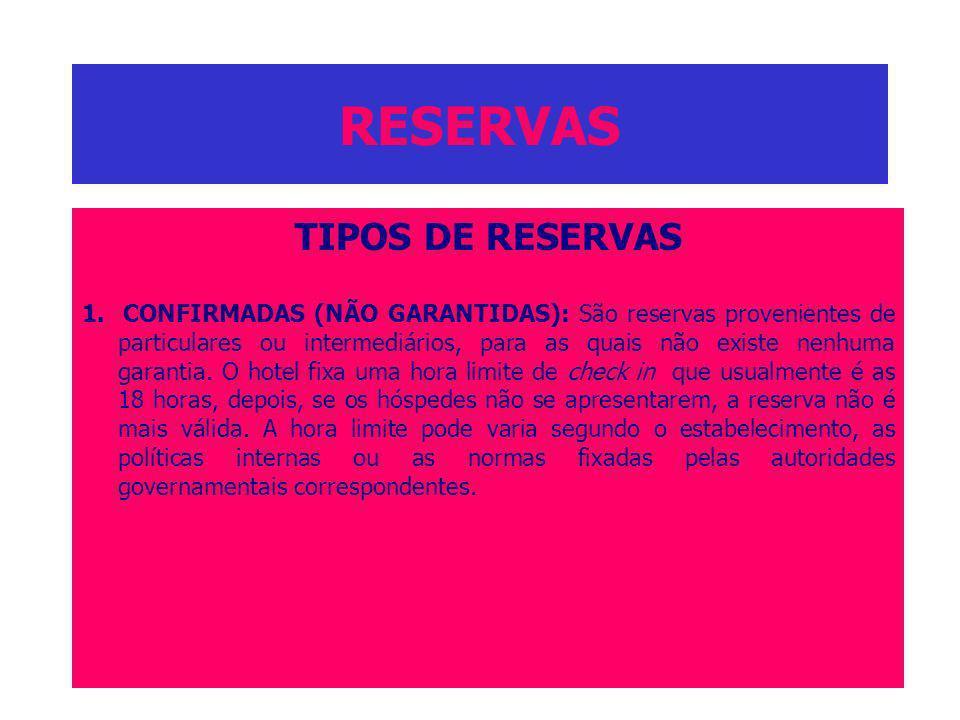 RESERVAS TIPOS DE RESERVAS