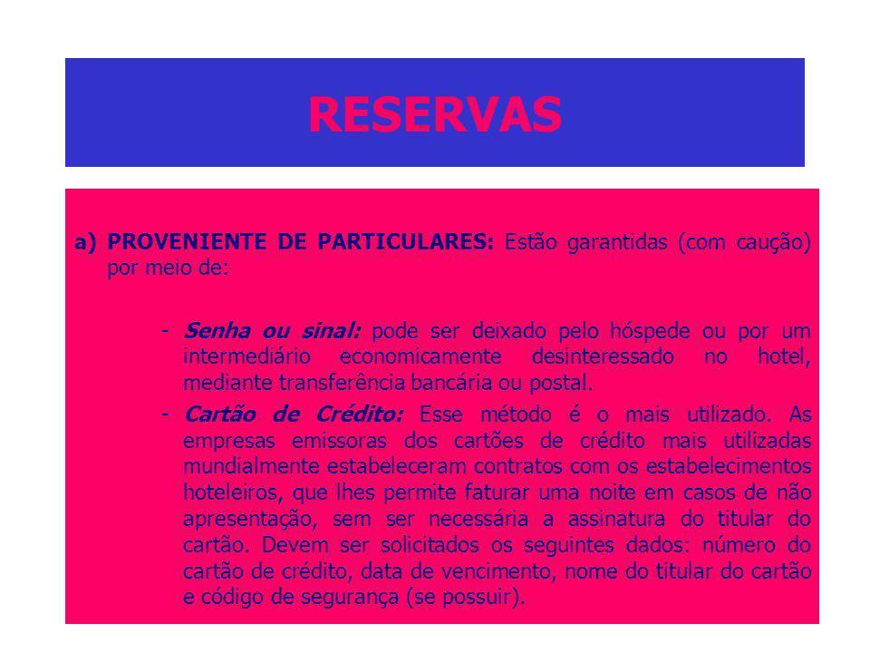 RESERVAS a) PROVENIENTE DE PARTICULARES: Estão garantidas (com caução) por meio de: