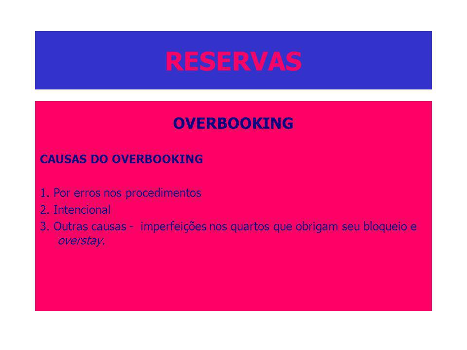 RESERVAS OVERBOOKING CAUSAS DO OVERBOOKING
