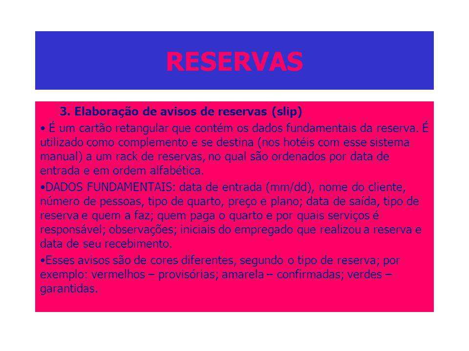 RESERVAS 3. Elaboração de avisos de reservas (slip)