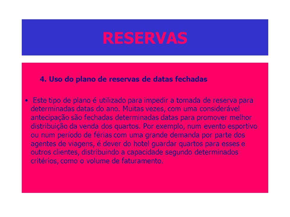 RESERVAS 4. Uso do plano de reservas de datas fechadas
