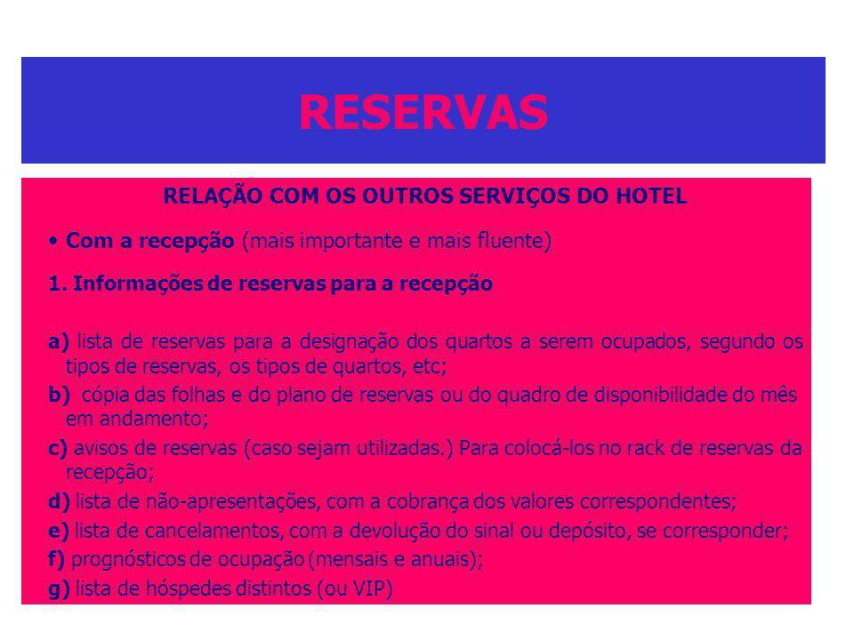 RELAÇÃO COM OS OUTROS SERVIÇOS DO HOTEL