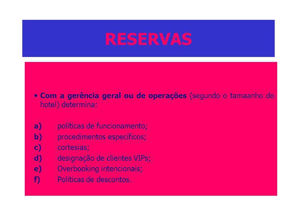 RESERVAS · Com a gerência geral ou de operações (segundo o tamaanho do hotel) determina: a) políticas de funcionamento;