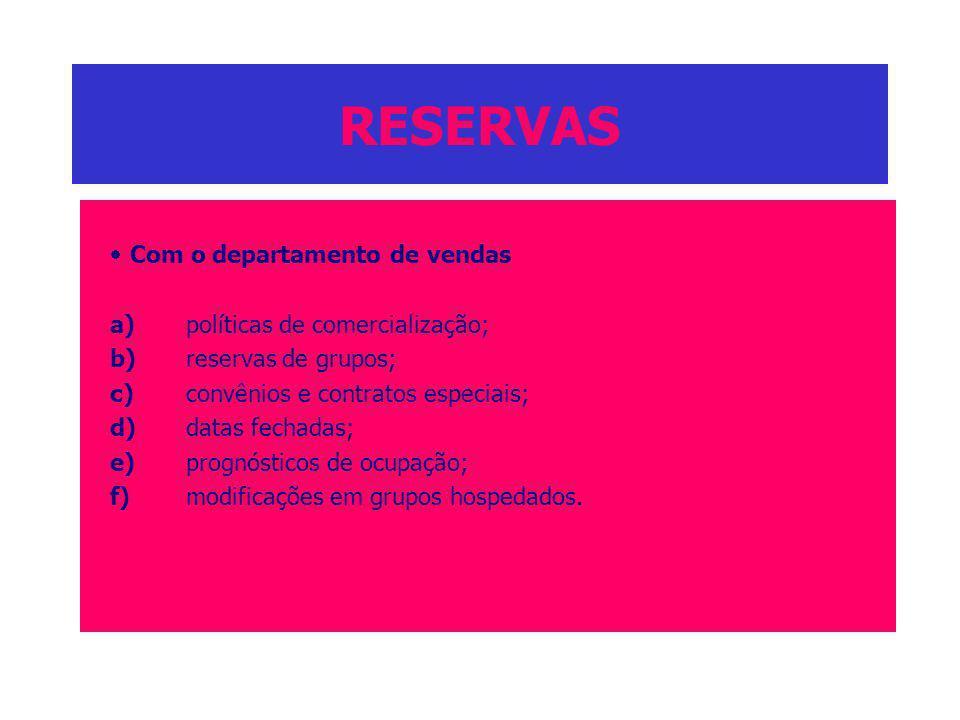 RESERVAS · Com o departamento de vendas